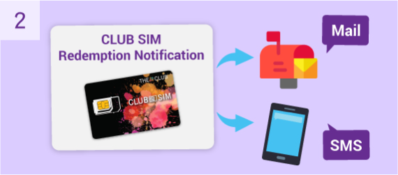 You will receive Club SIM redemption notification