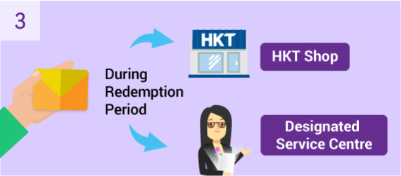 Please present the redemption letter or SMS at HKT Shop or designated Service Centre within the redemption period